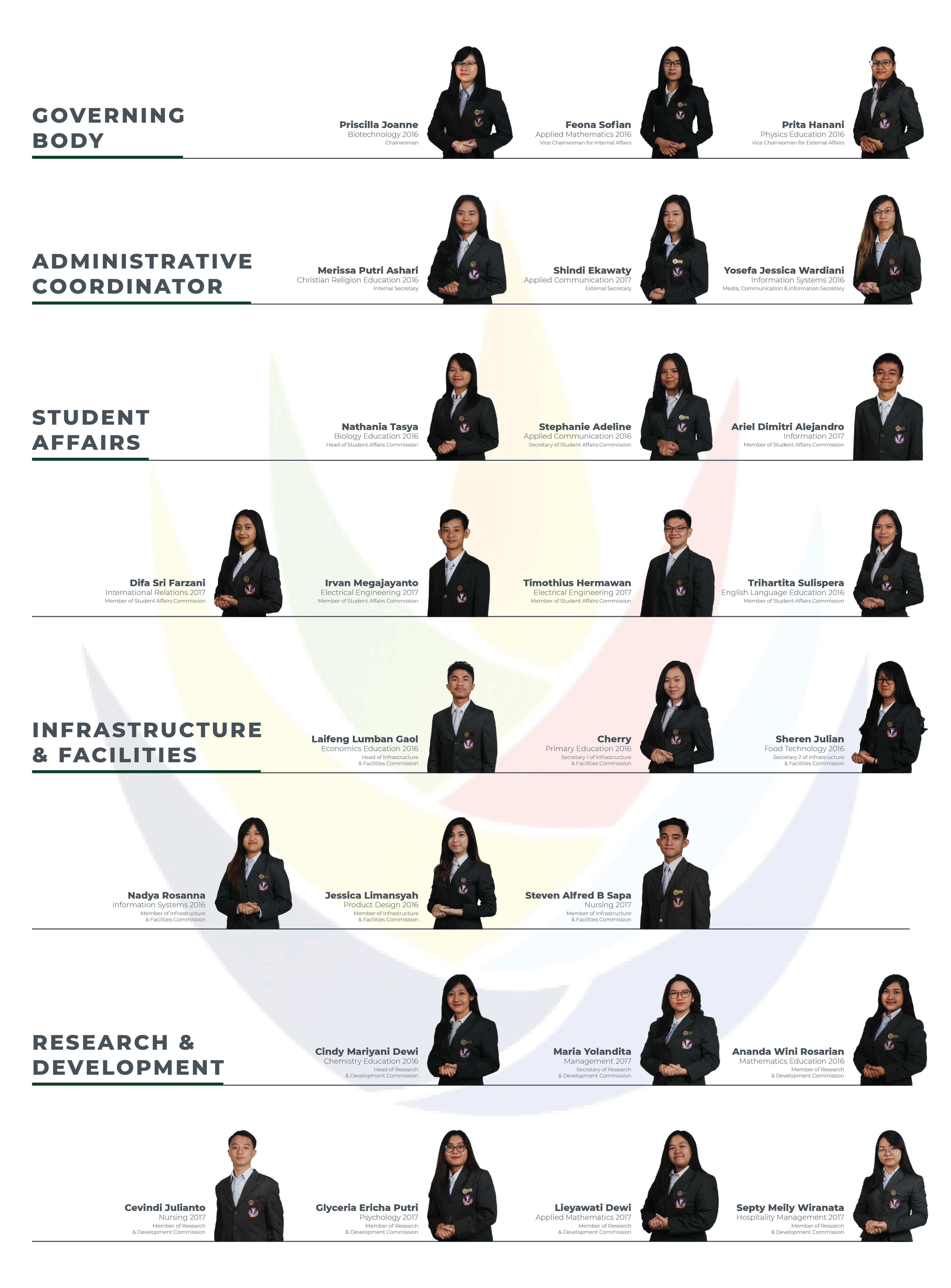 Majelis Perwakilan Mahasiswa (MPM)